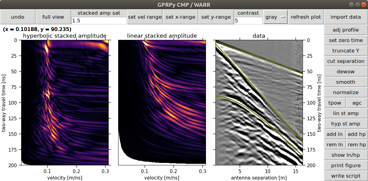 GPRPy | Ground Penetrating Radar processing and